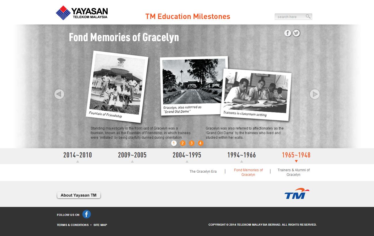 Yayasan TM eBook Microsite