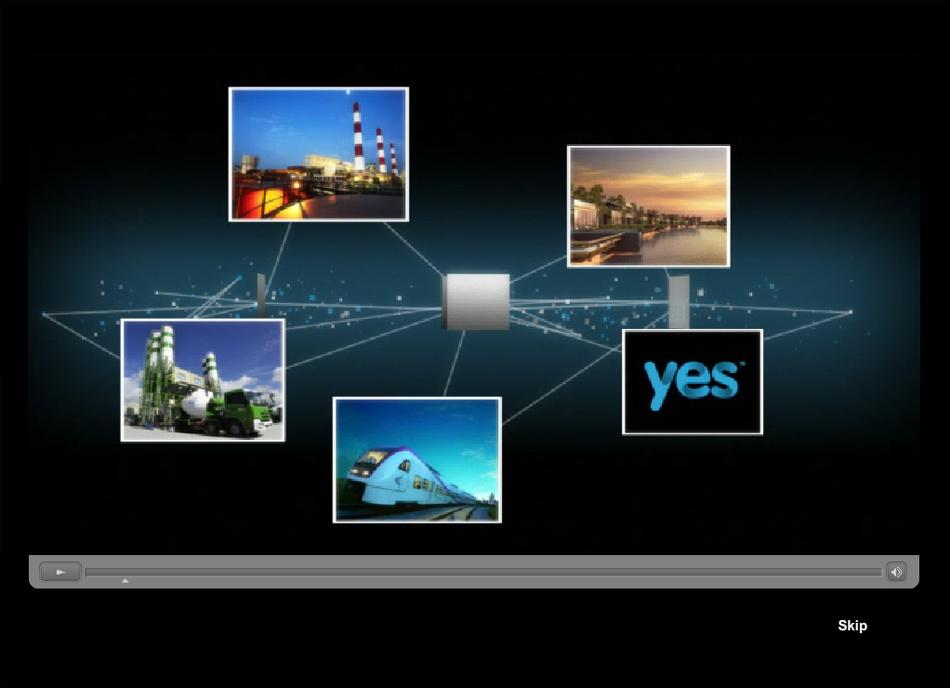 YTL Interactive Multimedia